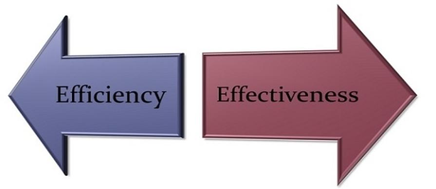 Effectiveness Vs Work Efficiency